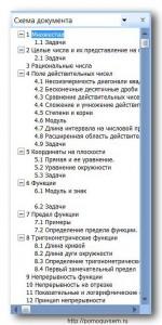 Панель Схема документа