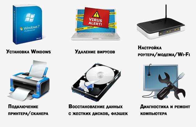 компьютерный мастер в Киеве